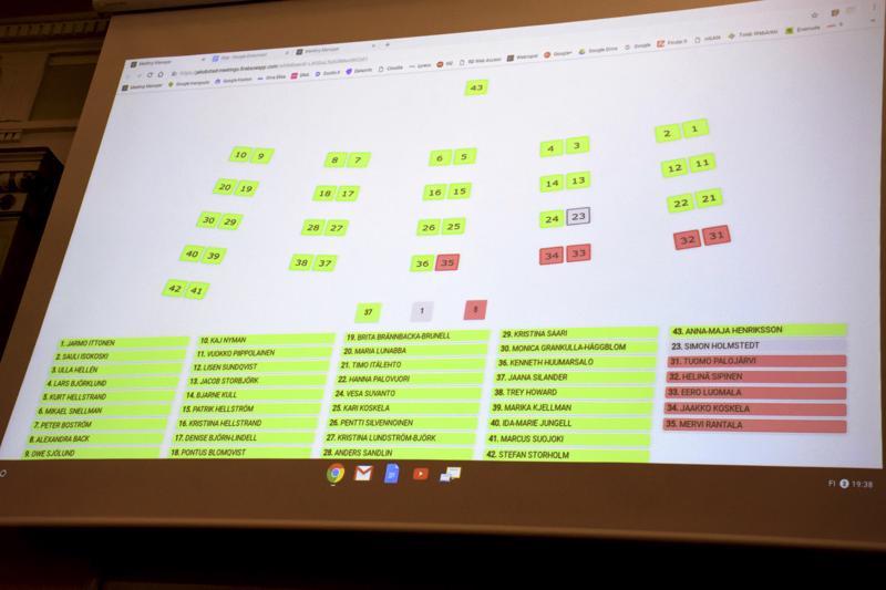 Pietarsaaren salin tuore digitekniikka toimii. Tässä äänestettiin asian palauttamisesta, mikä ei saanut riittävästi tukea.