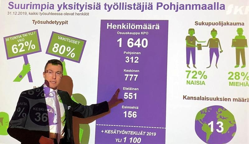 Osuuskauppa KPO:n toimitusjohtaja Kim Biskop lupaa ensi kesäksi nuorille 1 100 kesätyöpaikkaa.