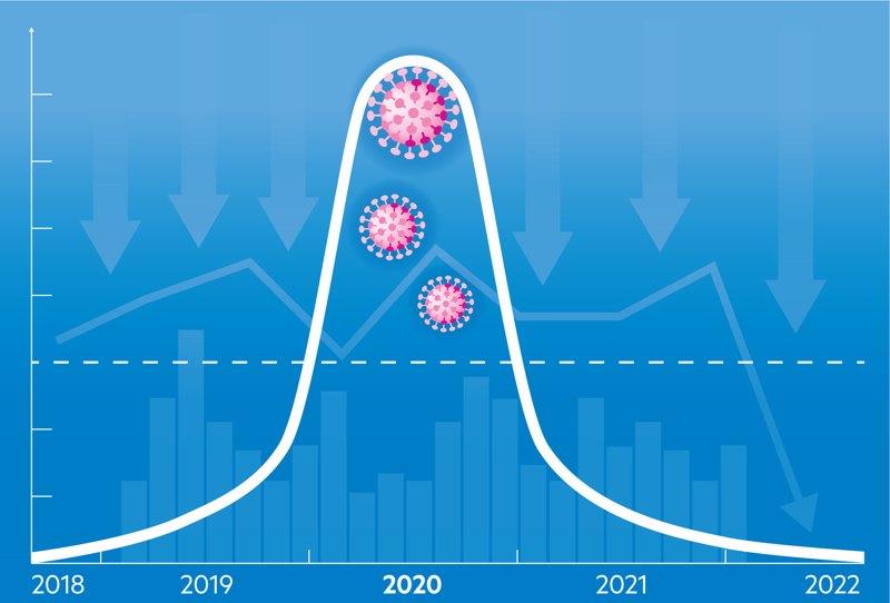 Graafikon näkemys koronakriisistä tilastoinnin ja tilastojen tulkinnan vedenjakajana.
