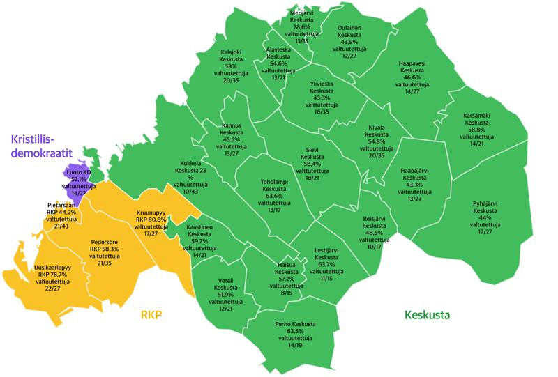 Valtuustojen suurimmat puolueet Keskipohjanmaan vaikutusalueella vuoden 2021 kuntavaalituloksen perusteella.